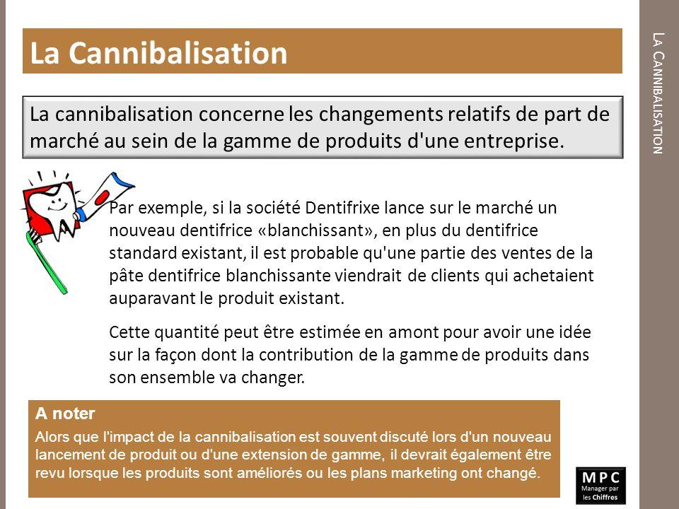 La Cannibalisation Ce Module Aborde Les Concepts De