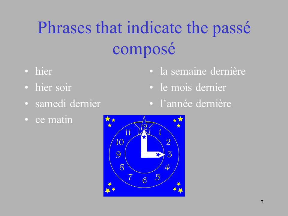 Phrases that indicate the passé composé