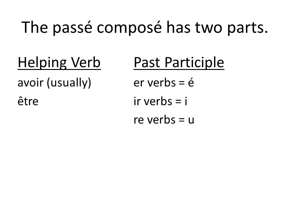 The passé composé has two parts.