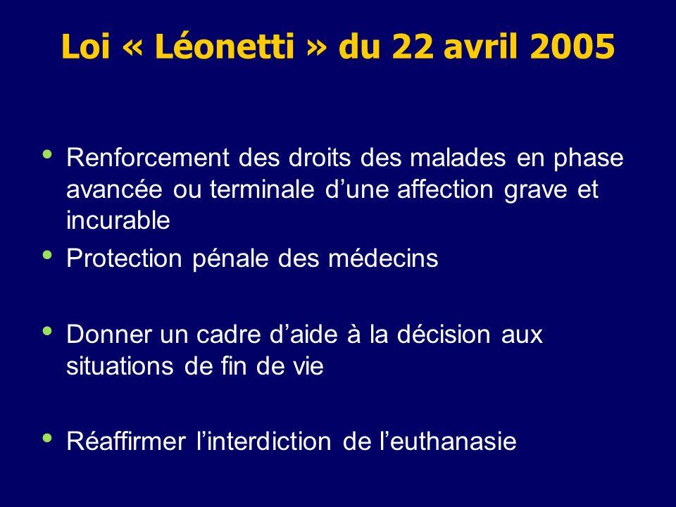 la loi leonetti quoi de neuf depuis avril 2005 ppt t l charger. Black Bedroom Furniture Sets. Home Design Ideas