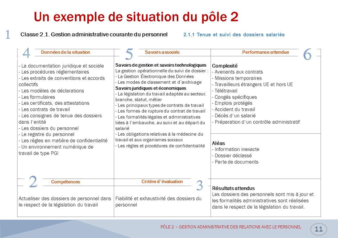 Baccalaur at professionnel gestion administration ppt - Fiche bilan de competences bac pro cuisine ...