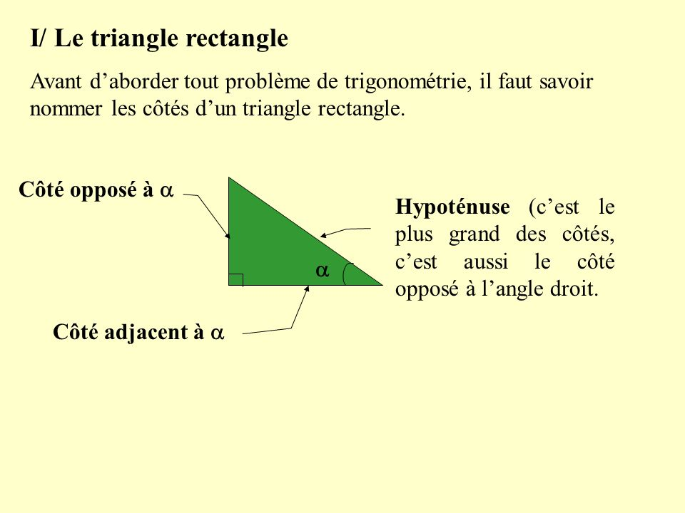 I/ Le triangle rectangle