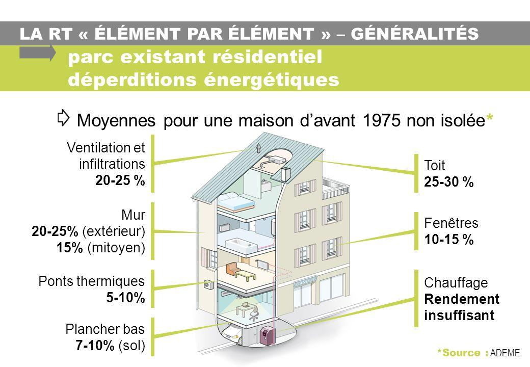 isoler des murs par l 39 int rieur rt 2020 epaisseur isolation. Black Bedroom Furniture Sets. Home Design Ideas