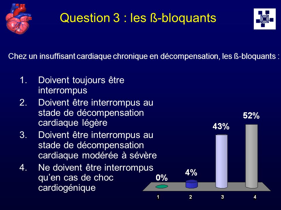 Question 3 : les ß-bloquants