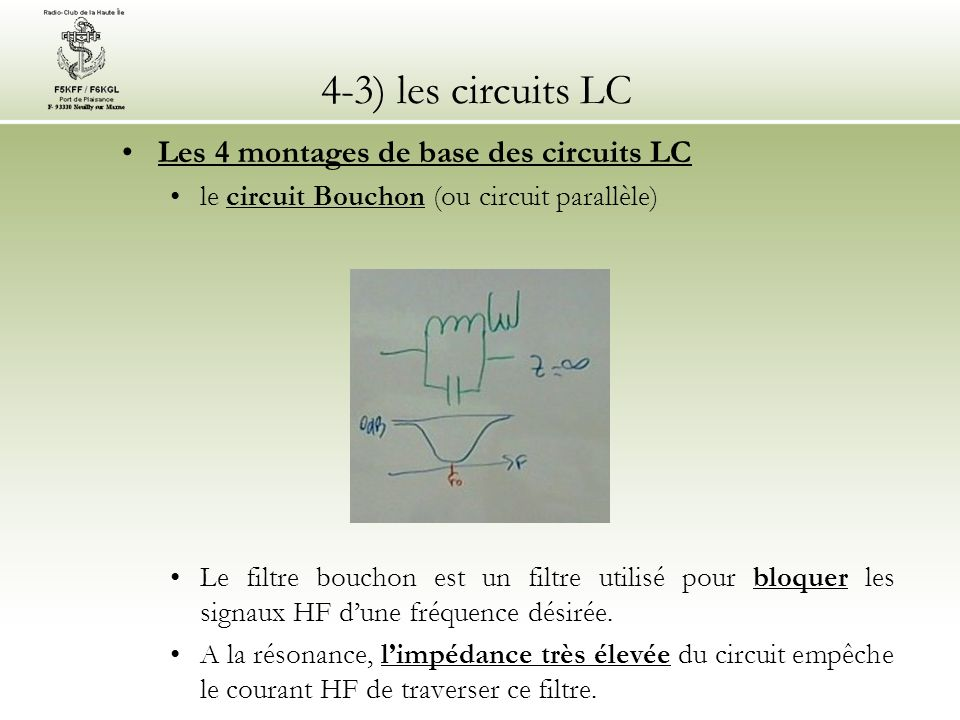 4-3) les circuits LC Les 4 montages de base des circuits LC