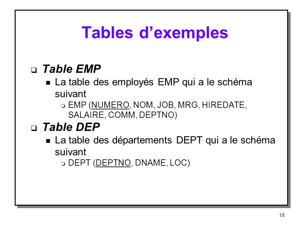 Tables d'exemples Table EMP Table DEP