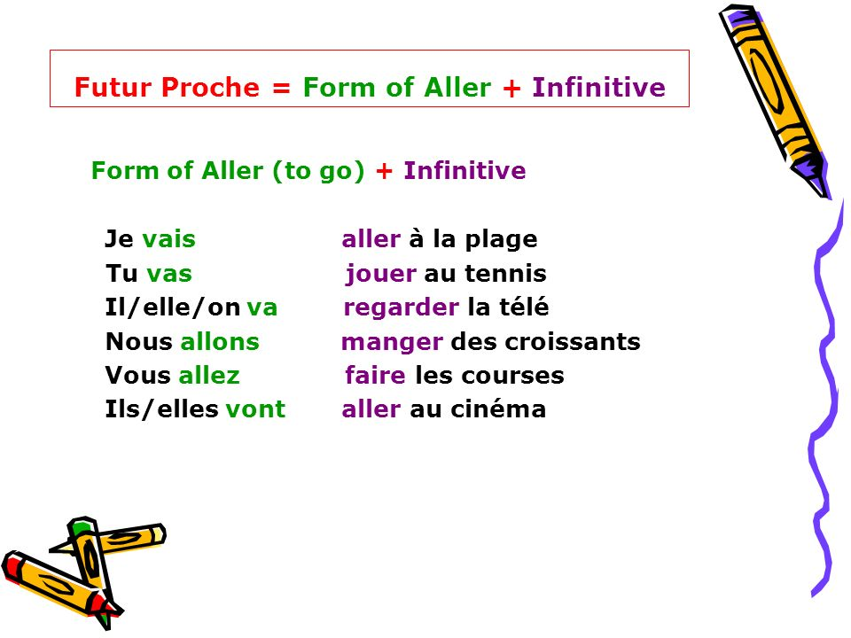 Futur Proche = Form of Aller + Infinitive