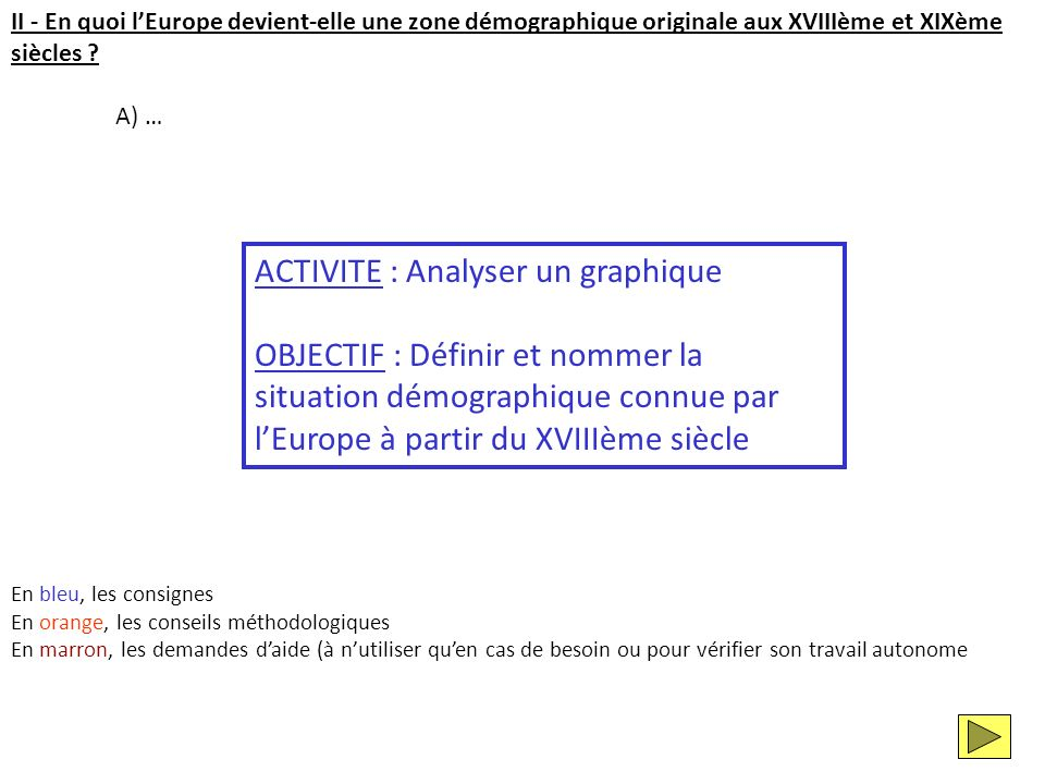 ACTIVITE : Analyser un graphique