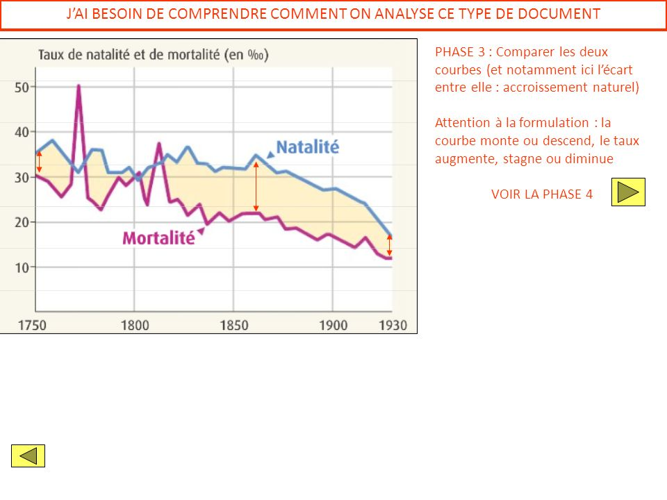 J'AI BESOIN DE COMPRENDRE COMMENT ON ANALYSE CE TYPE DE DOCUMENT