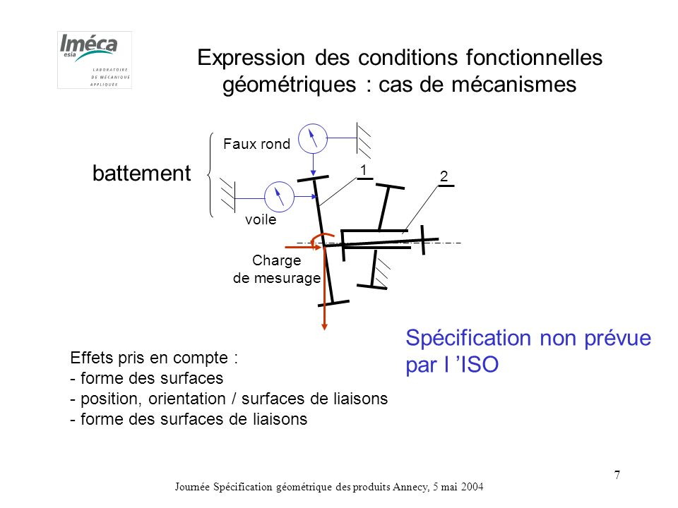 Expression des conditions fonctionnelles