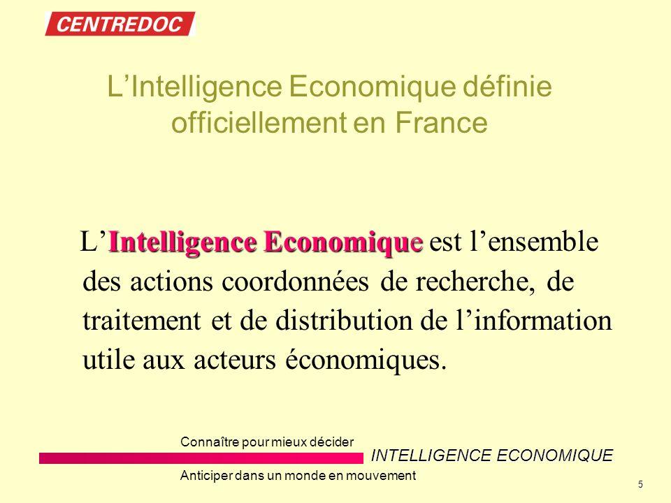 veille strat u00e9gique et intelligence economique