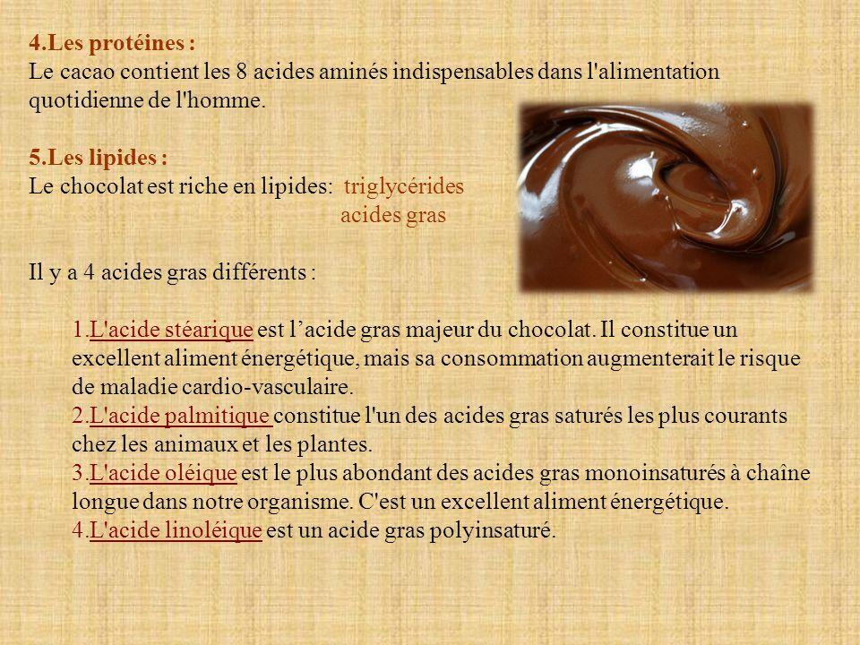 le chocolat est un produit favorable ou non la sant ppt video online t l charger. Black Bedroom Furniture Sets. Home Design Ideas