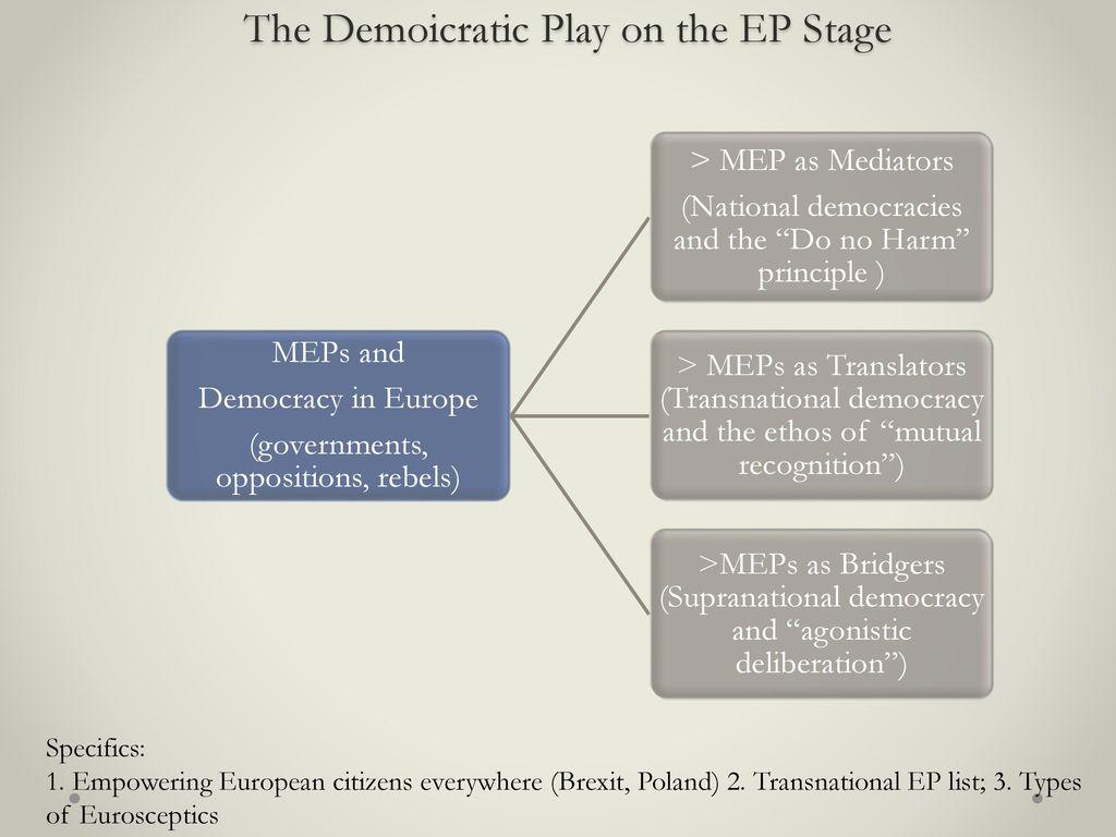 European Parliament, March 20th ppt télécharger