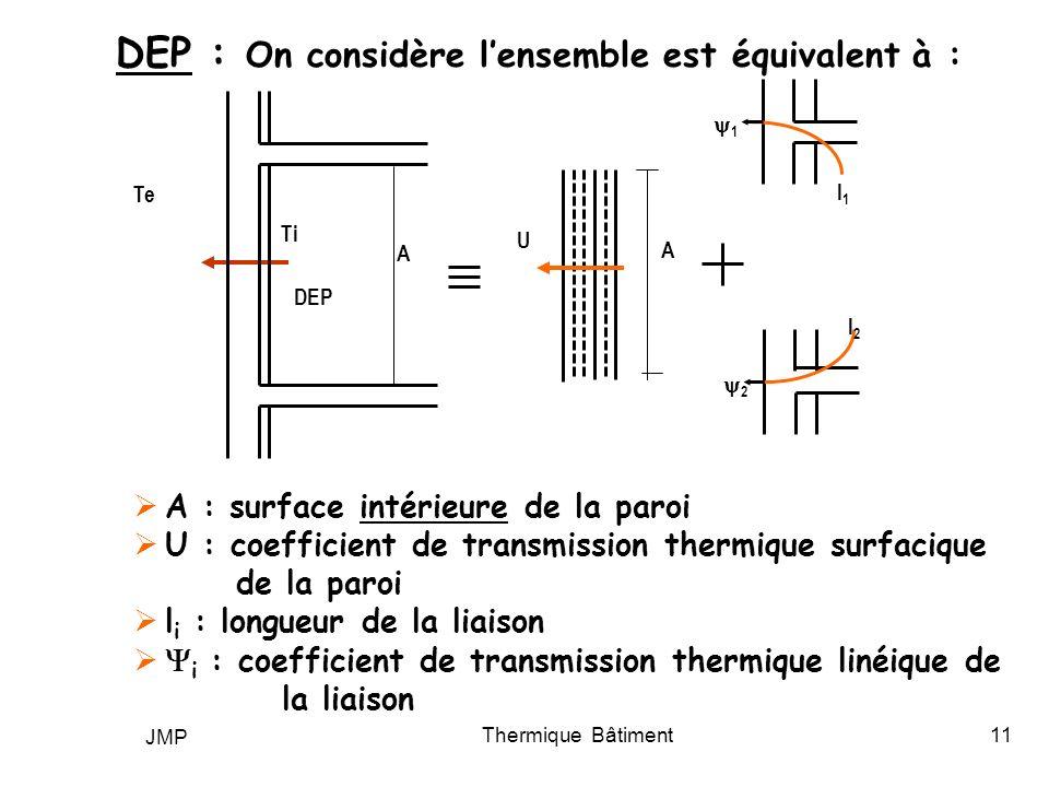 thermique b timent bilan thermique d hiver ppt video online t l charger. Black Bedroom Furniture Sets. Home Design Ideas