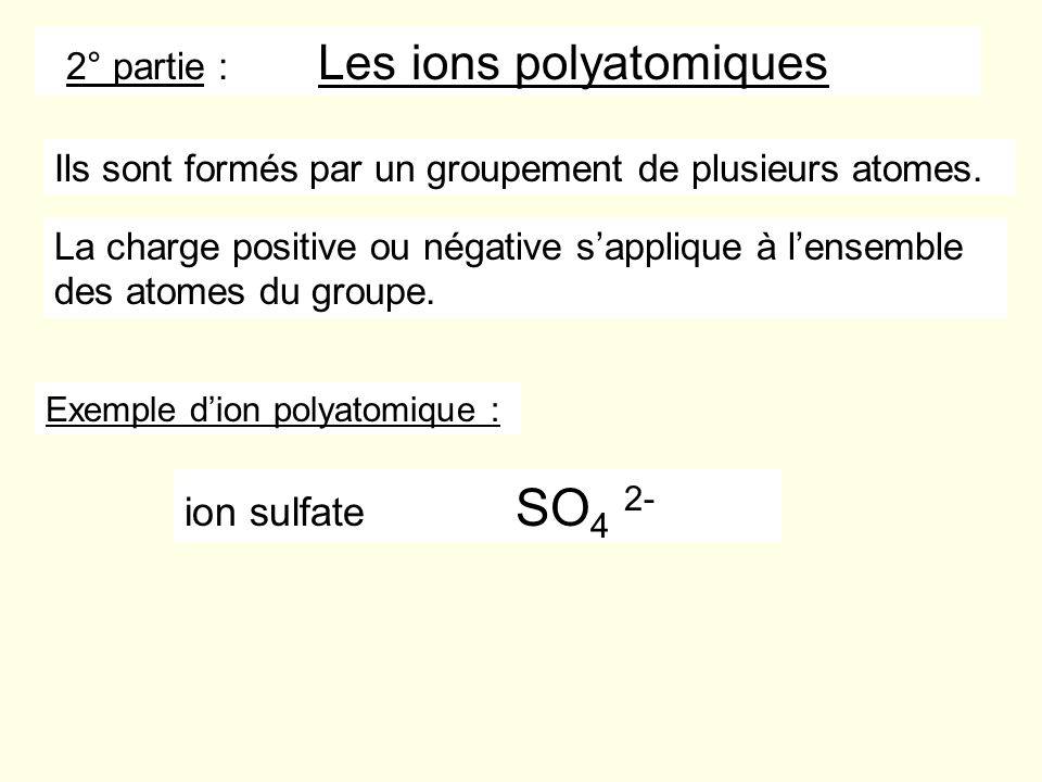ion sulfate SO4 2- 2° partie : Les ions polyatomiques