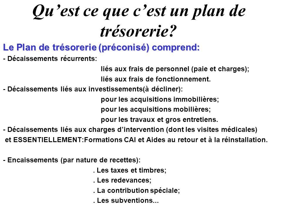 Ameliorer L Efficacite De L Action De L Agence Ppt Telecharger