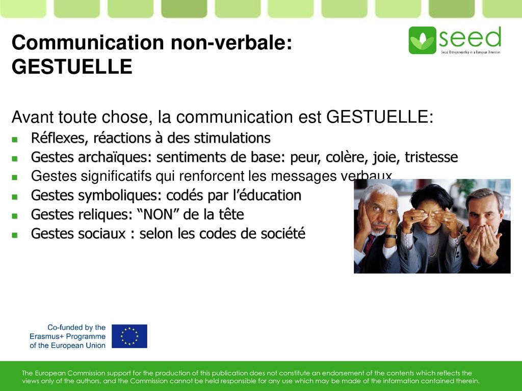 Communication non-verbale: GESTUELLE