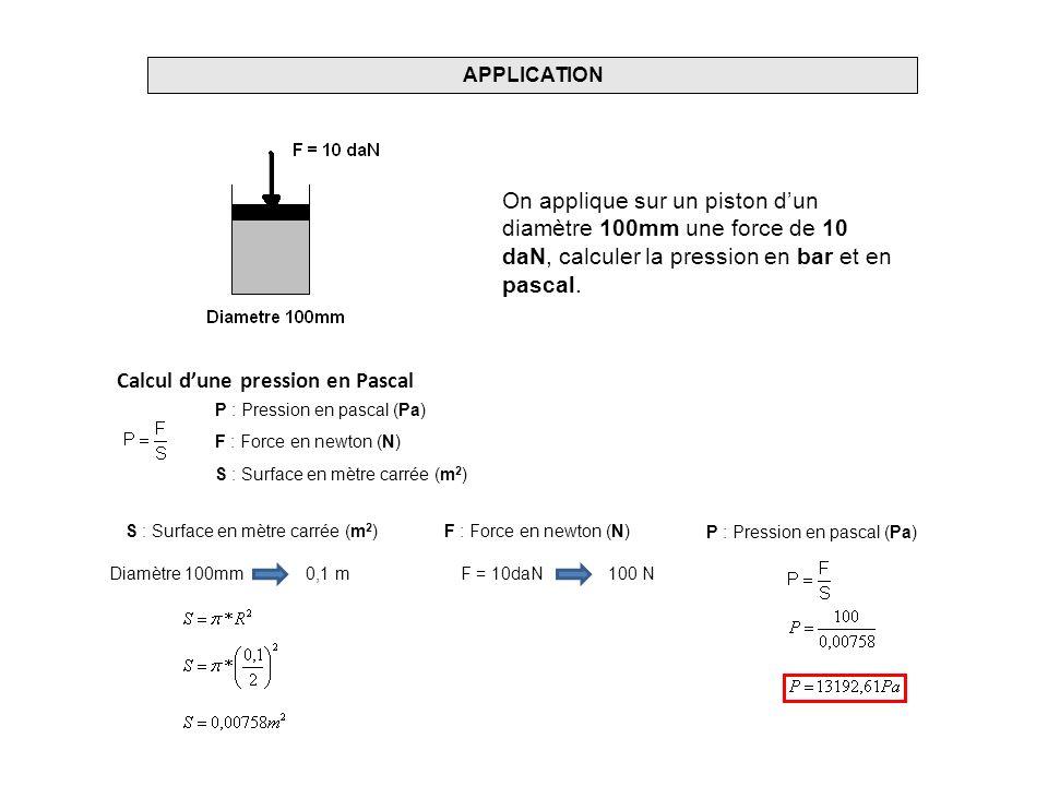 Calcul D Une Pression En Pascal Calcul D Une Pression En Bar