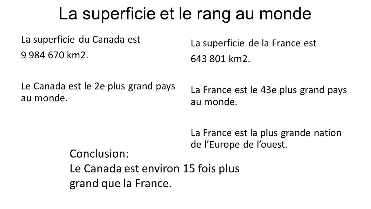 La Geographie Du Canada Et De La France Comment Comparer La