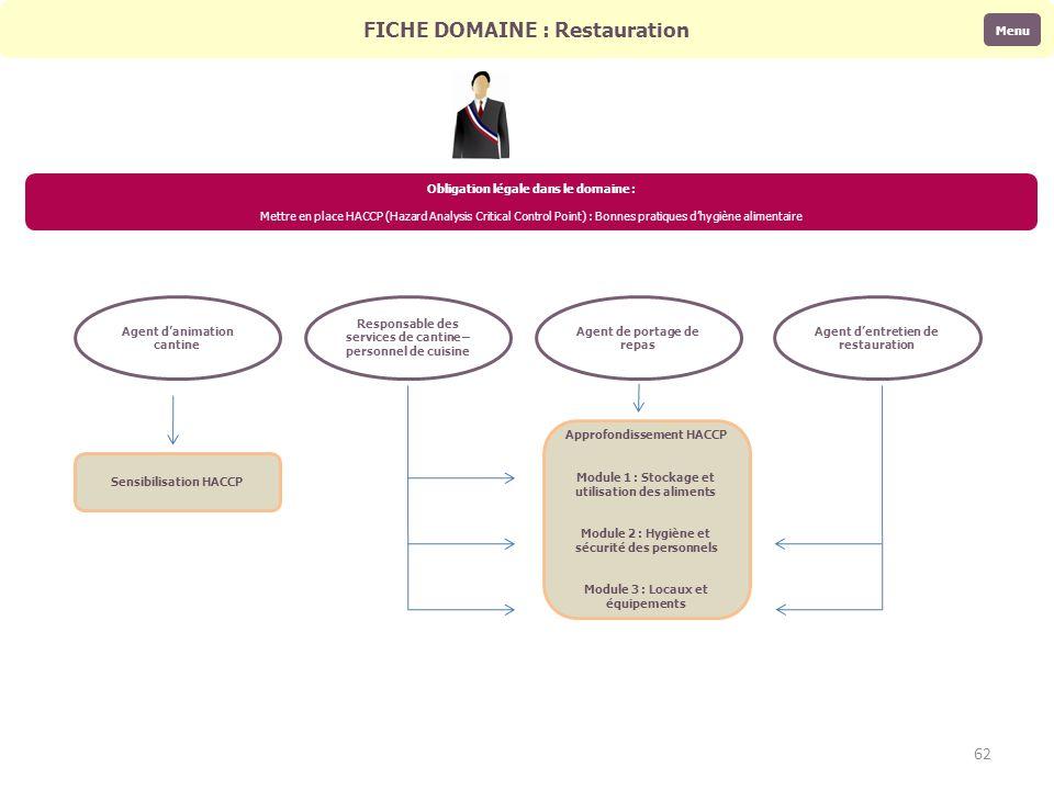 guide des formations r glementaires en hygi ne et s curit ppt t l charger. Black Bedroom Furniture Sets. Home Design Ideas