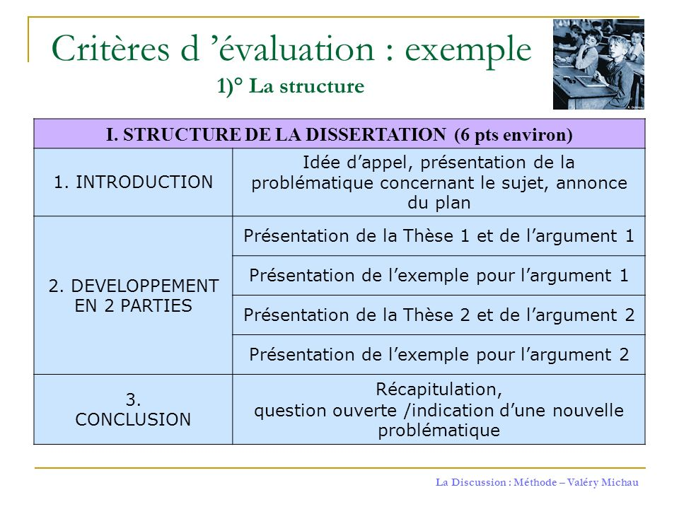 Dissertation philosophique conclusion exemple