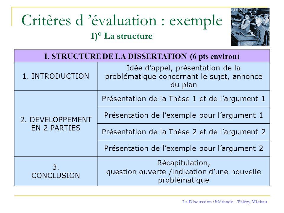 Definition dissertation francais