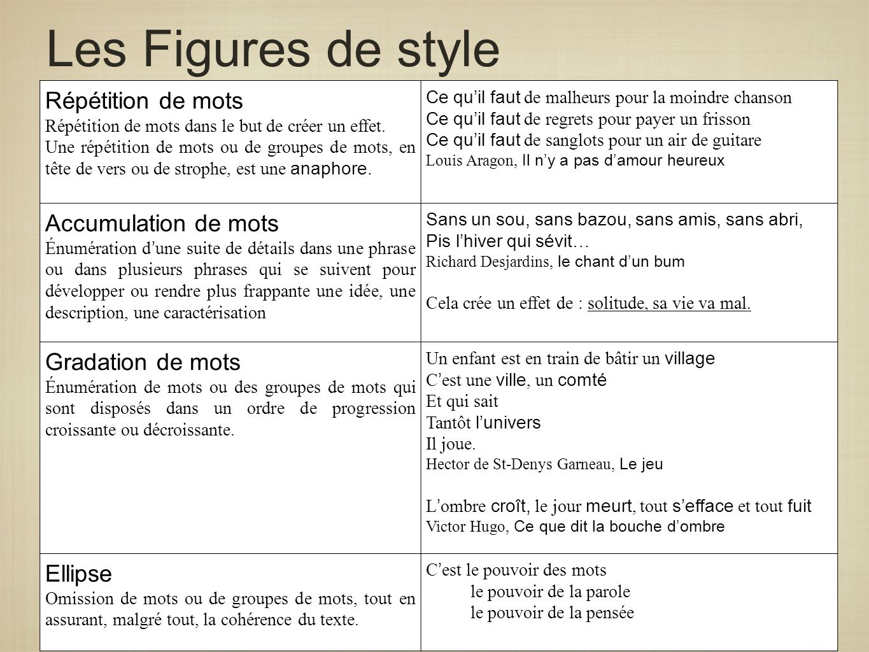 Le Texte Poétique Français 1re Année Du 2e Cycle Ppt