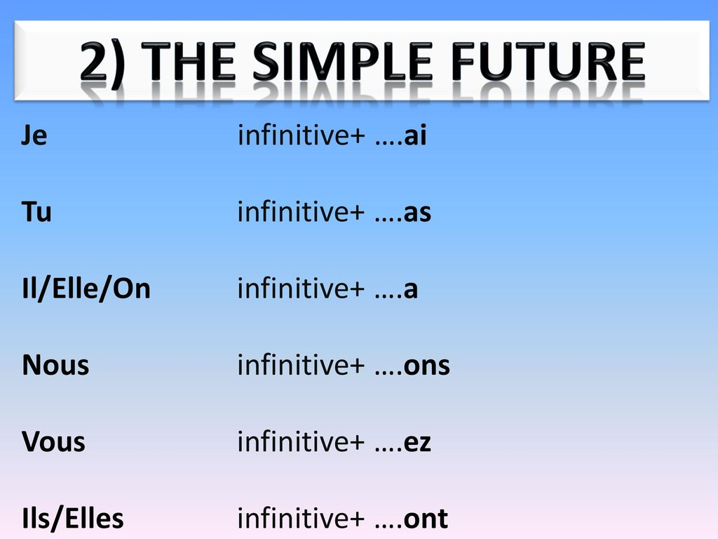 2) The SIMPLE FUTURE Je infinitive+ ….ai Tu infinitive+ ….as