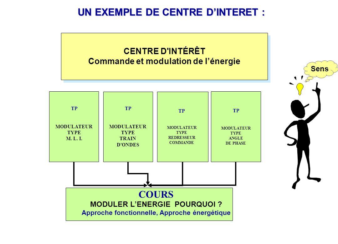 Constat General Les Enseignements Professionnels En