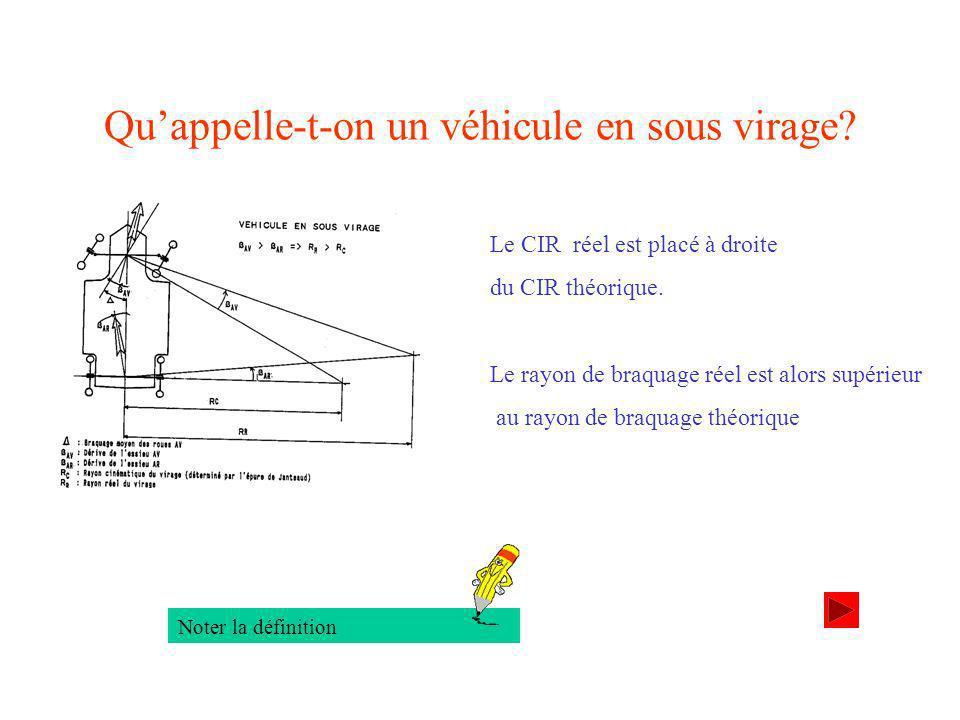 La Liaison Sol Train Avant Train Arriere Ppt Video Online Telecharger