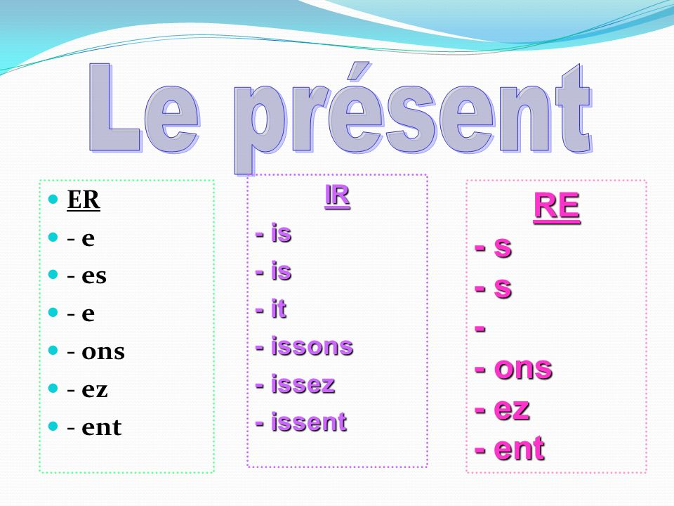 Le présent RE - s - - ons - ez - ent IR ER - is - e - es - it - issons