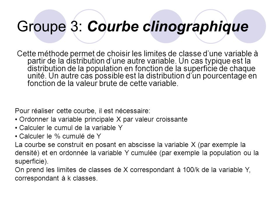 Groupe 3: Courbe clinographique