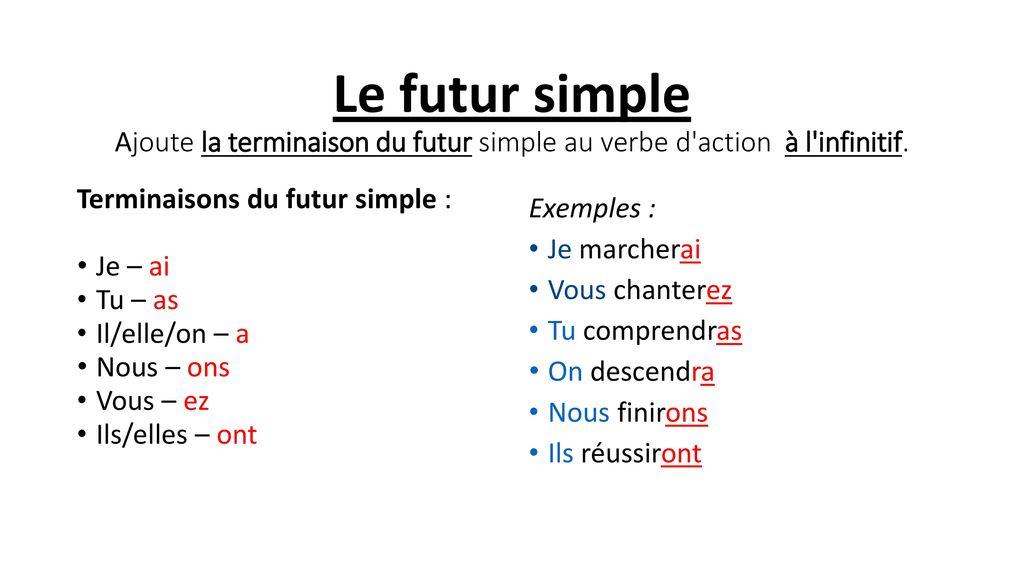 future simple terminaison