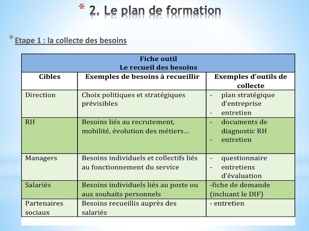 plan de formation entreprise exemple