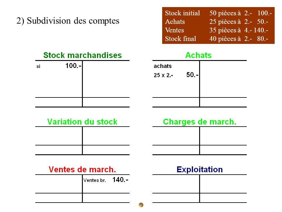 Ifrs 2 employee stock options