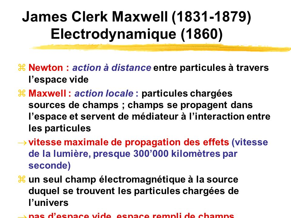 James Clerk Maxwell ( ) Electrodynamique (1860)