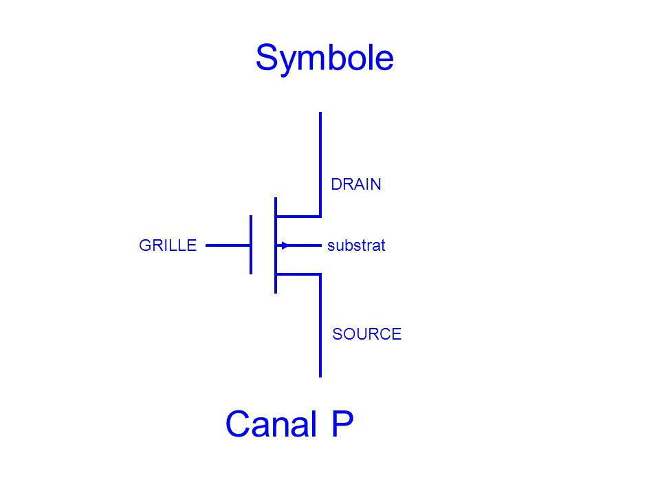 Symbole DRAIN GRILLE substrat SOURCE Canal P