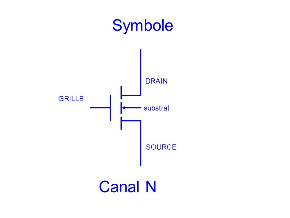 Symbole DRAIN GRILLE substrat SOURCE Canal N