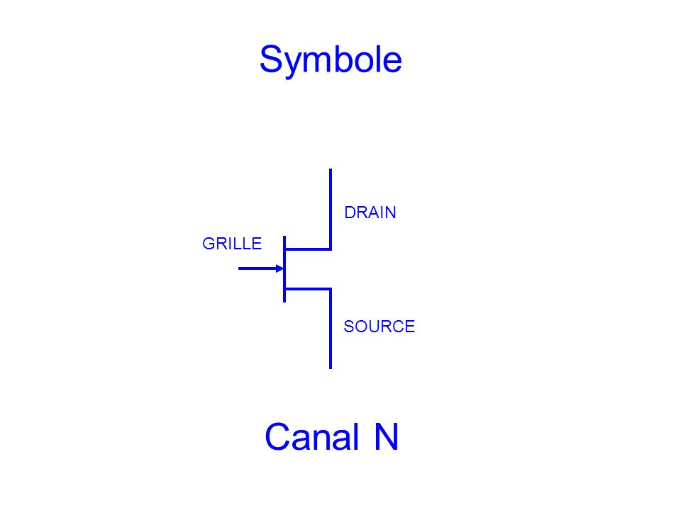 Symbole DRAIN GRILLE SOURCE Canal N
