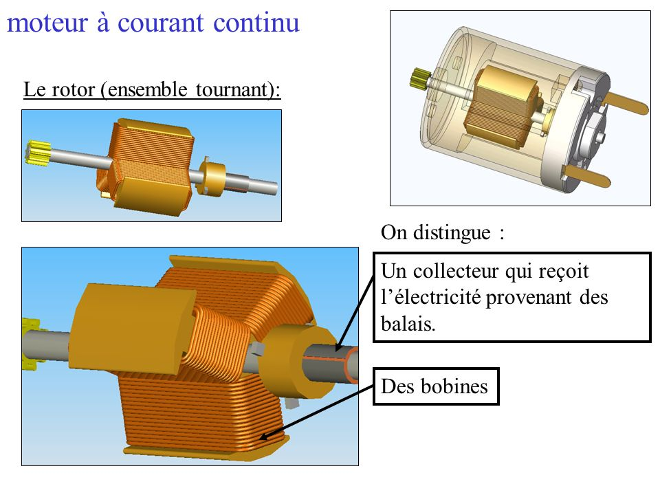 les moteurs lectriques il existe un grand nombre de type de moteurs moteurs courant continu. Black Bedroom Furniture Sets. Home Design Ideas