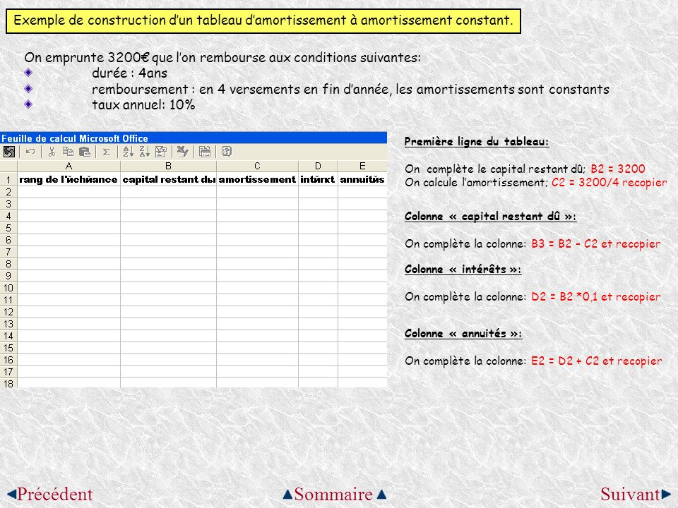 Tableau D Amortissement Ppt Video Online Telecharger