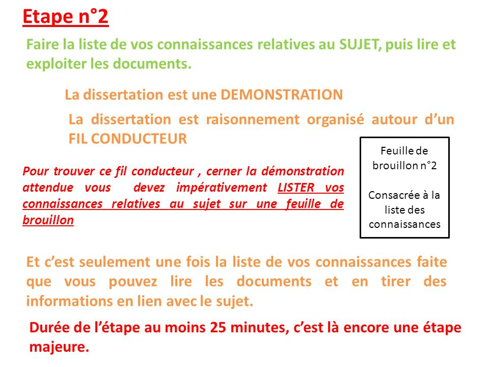 Introduction Pour Dissertation – 766476