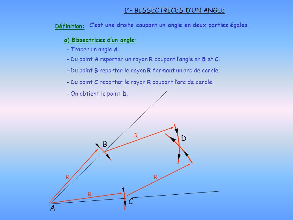 a) Bissectrices d'un angle: