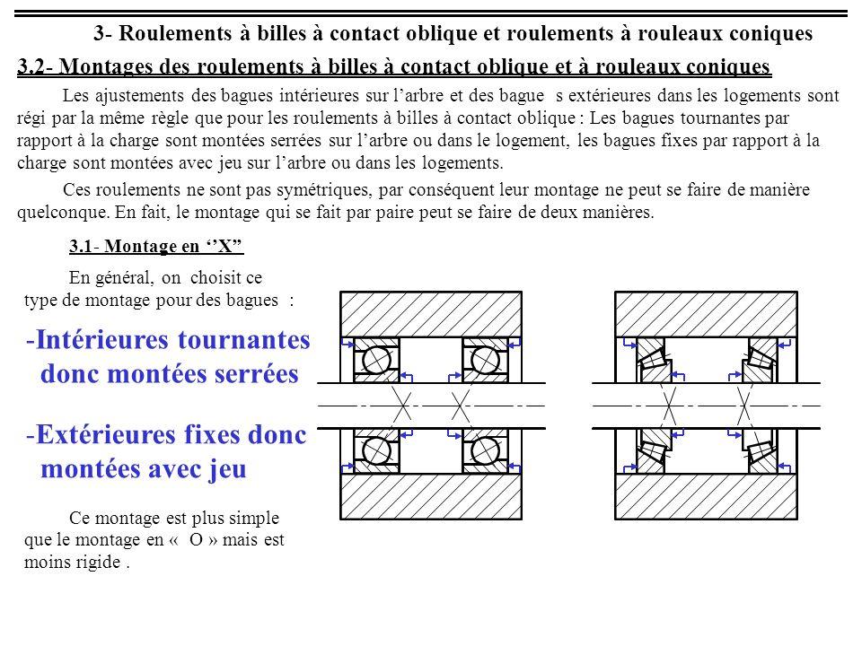 montage des roulements cours de construction tgmb1 ppt video online t l charger. Black Bedroom Furniture Sets. Home Design Ideas