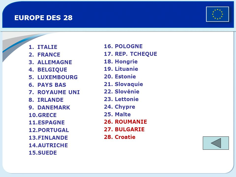 EUROPE DES 28 ITALIE. FRANCE. ALLEMAGNE. BELGIQUE. LUXEMBOURG. PAYS BAS. ROYAUME UNI. IRLANDE.