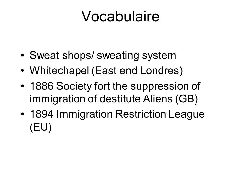 Vocabulaire Sweat shops/ sweating system