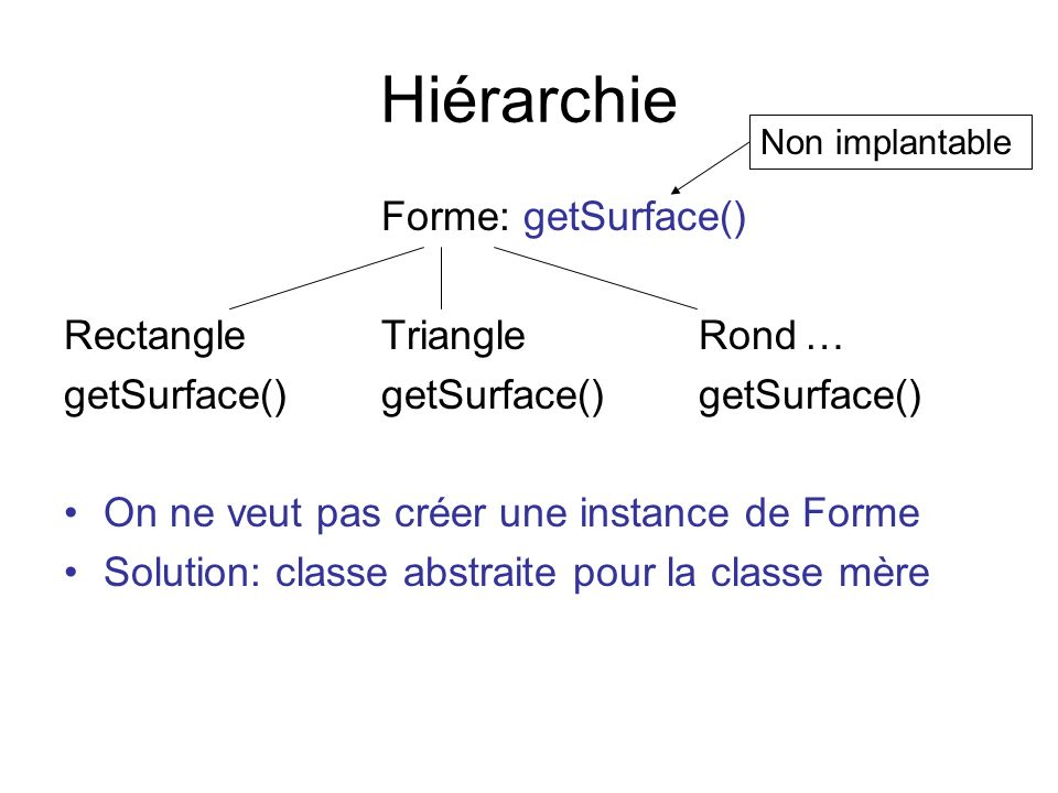 Hiérarchie Forme: getSurface() Rectangle Triangle Rond …
