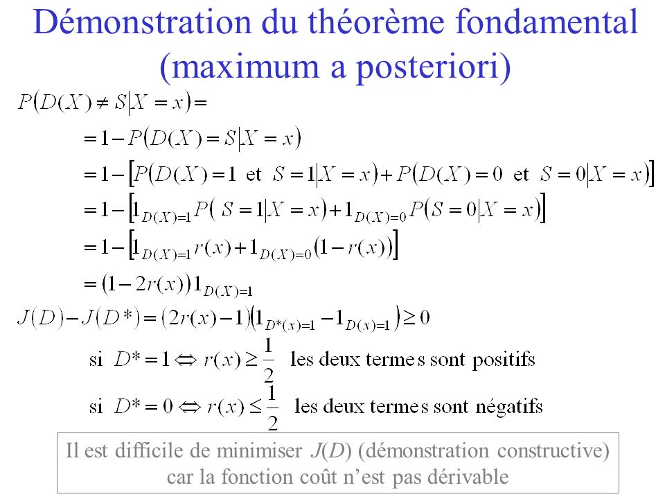 Démonstration du théorème fondamental (maximum a posteriori)