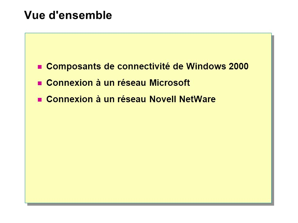 Vue d ensemble Composants de connectivité de Windows 2000