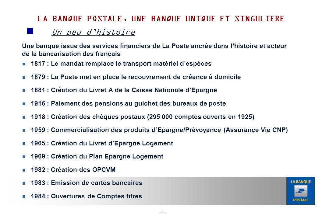 La Banque Postale Une Banque Unique Et Singuliere Ppt Telecharger